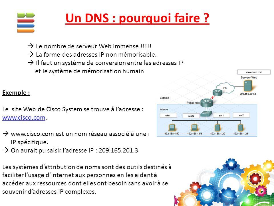 Un DNS : pourquoi faire Le nombre de serveur Web immense !!!!!