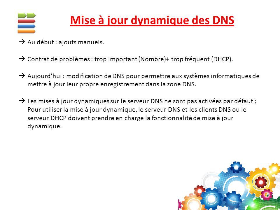 Mise à jour dynamique des DNS