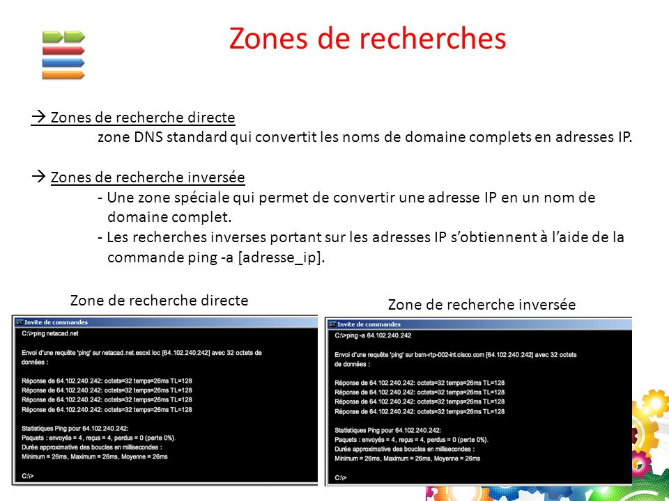 Zones de recherches  Zones de recherche directe