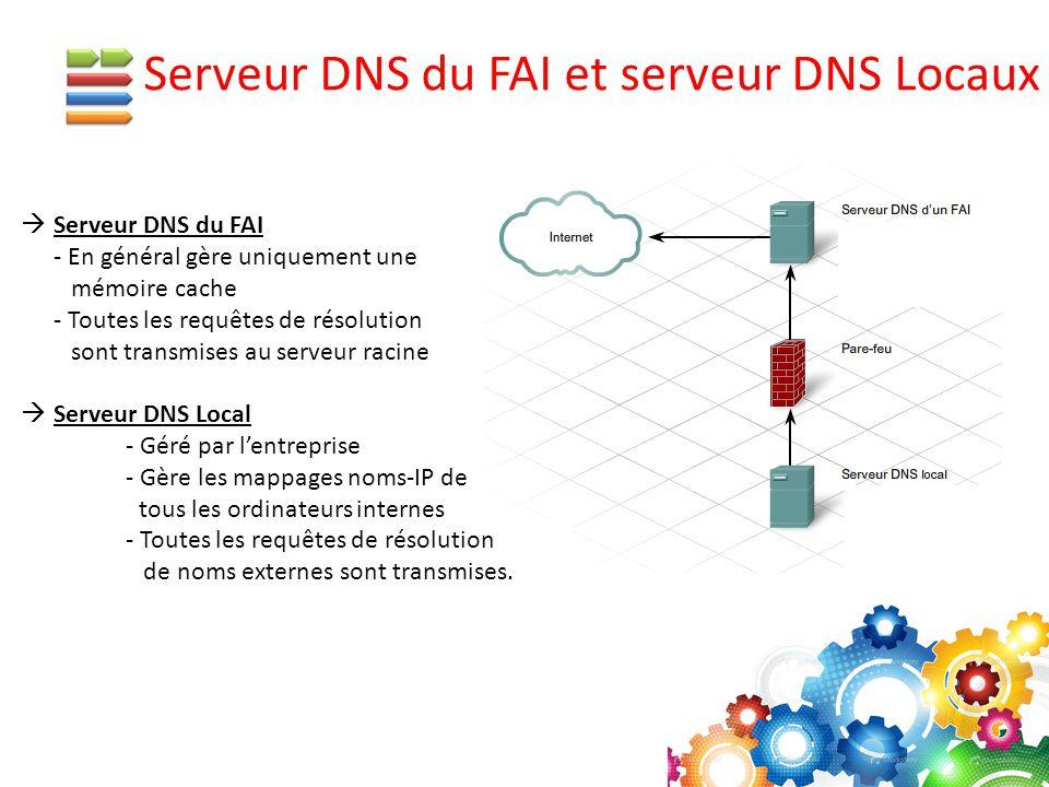 Serveur DNS du FAI et serveur DNS Locaux