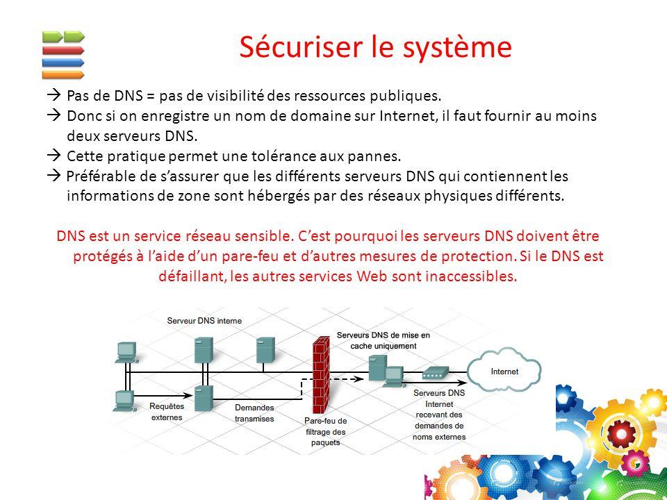 Sécuriser le système Pas de DNS = pas de visibilité des ressources publiques.