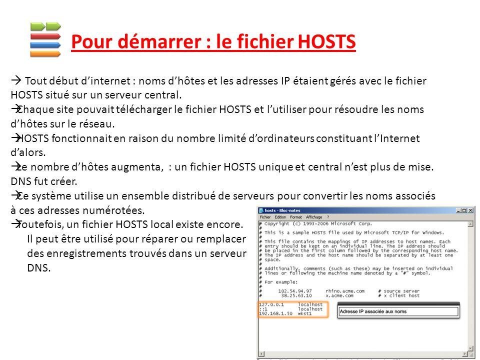 Pour démarrer : le fichier HOSTS