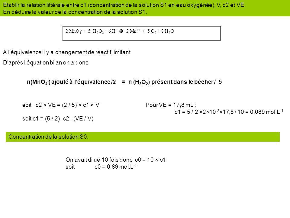 En déduire la valeur de la concentration de la solution S1.