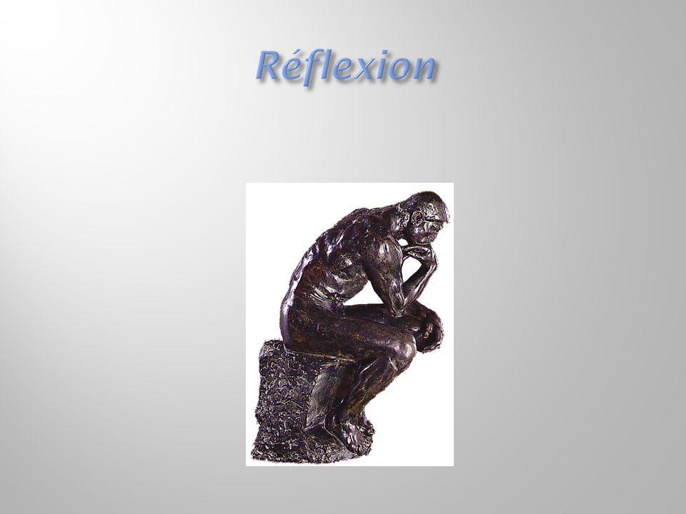 Réflexion