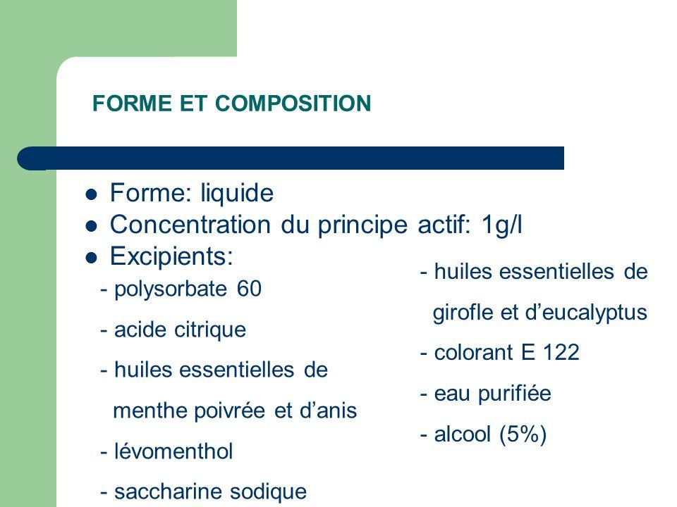 Concentration du principe actif: 1g/l Excipients: