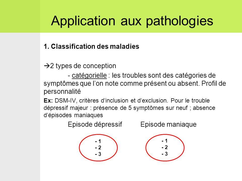 Application aux pathologies