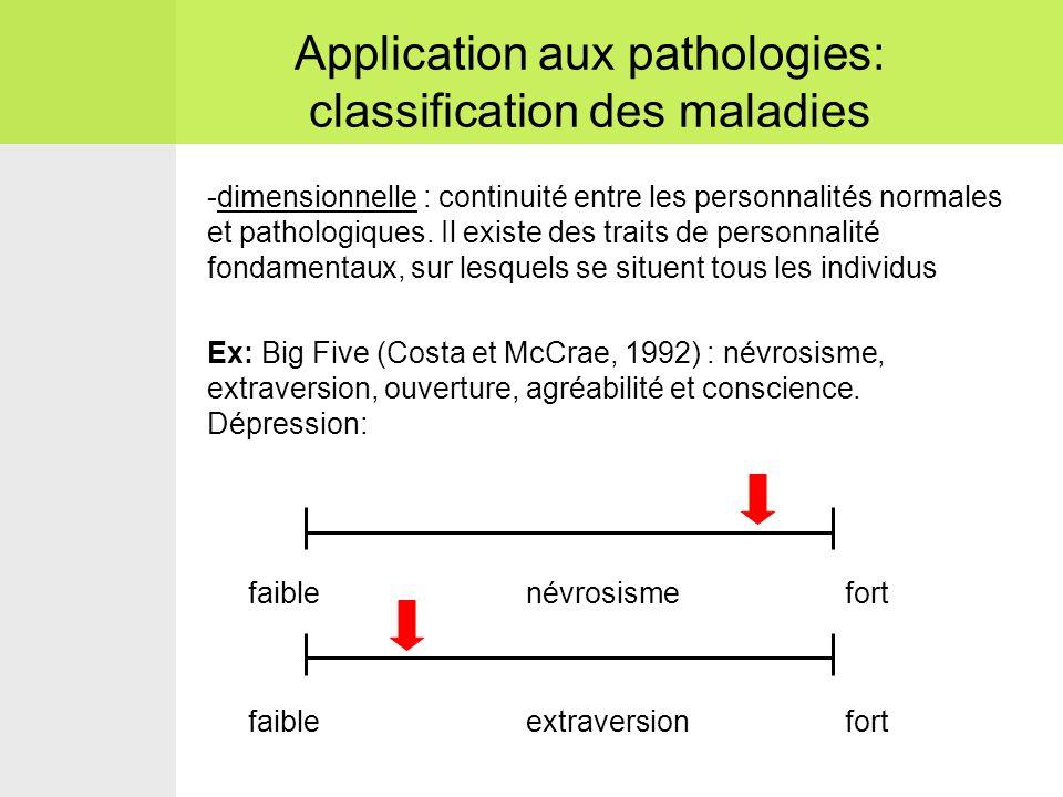 Application aux pathologies: classification des maladies