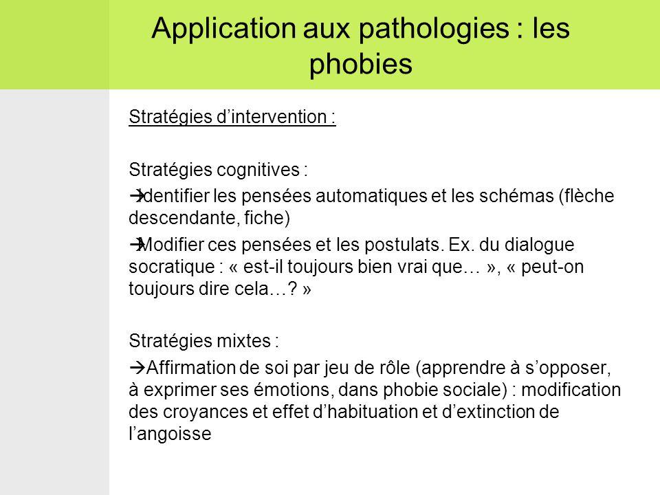 Application aux pathologies : les phobies