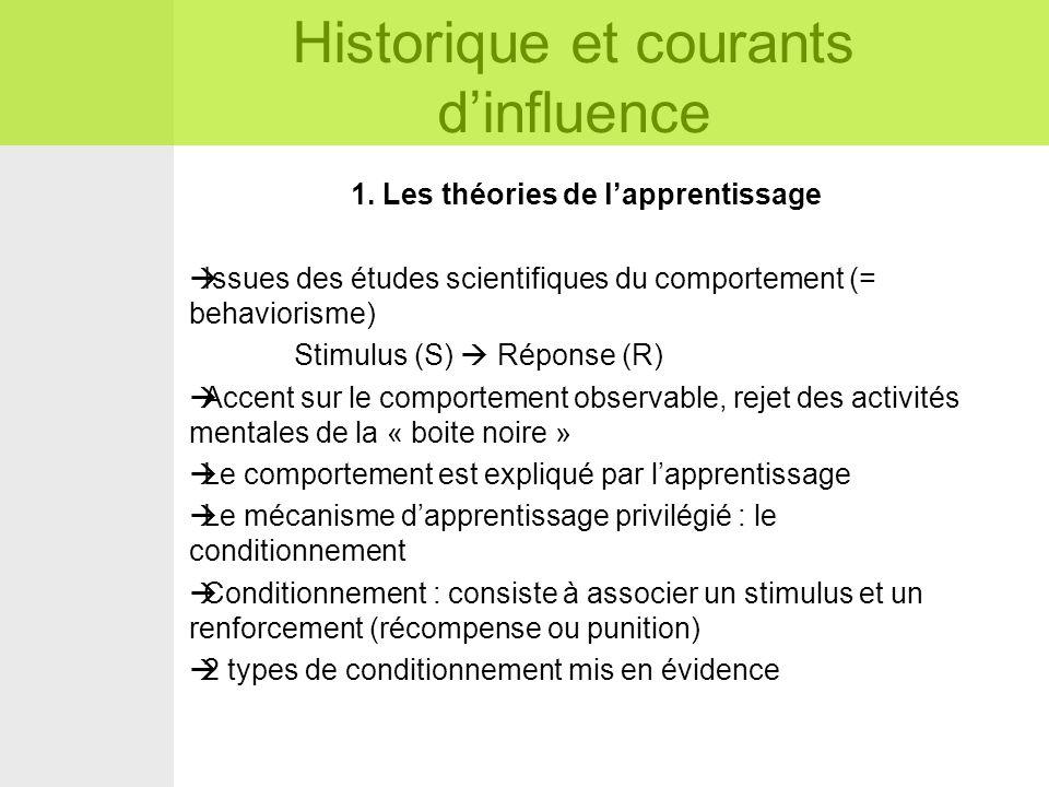 Historique et courants d'influence