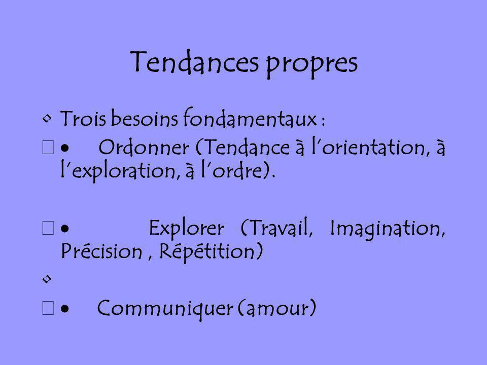 Tendances propres Trois besoins fondamentaux :