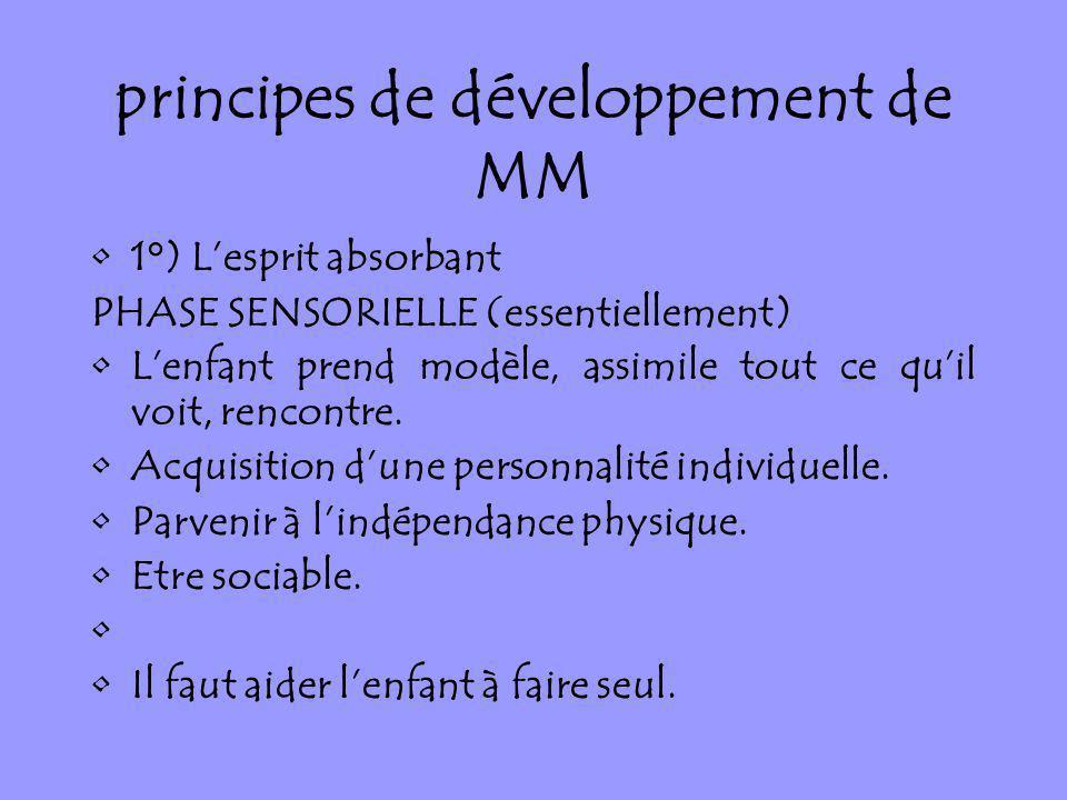 principes de développement de MM