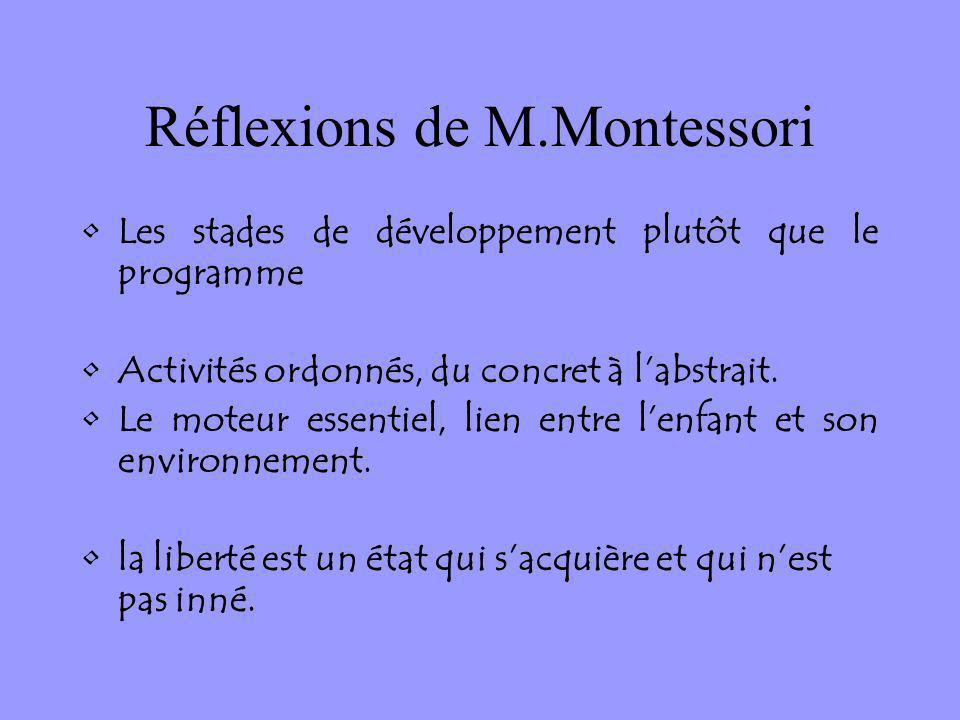 Réflexions de M.Montessori