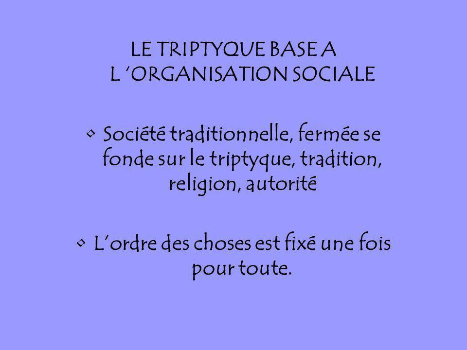 LE TRIPTYQUE BASE A L 'ORGANISATION SOCIALE