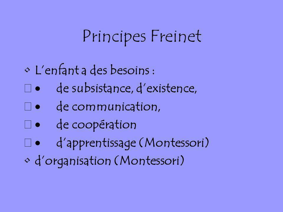 Principes Freinet L'enfant a des besoins :