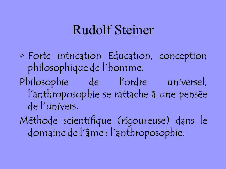 Rudolf Steiner Forte intrication Education, conception philosophique de l'homme.