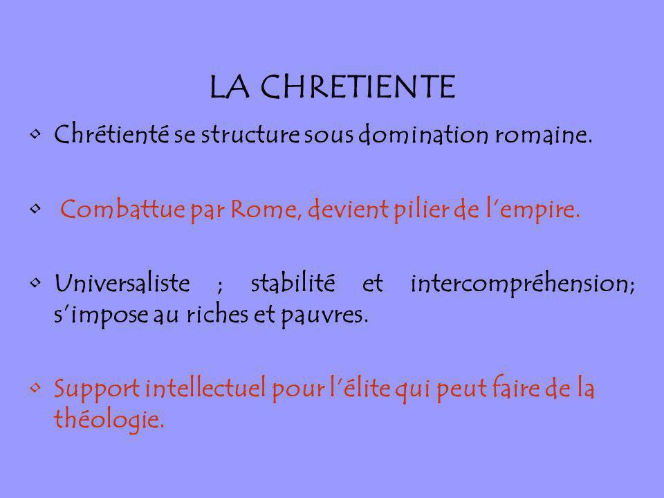 LA CHRETIENTE Chrétienté se structure sous domination romaine.