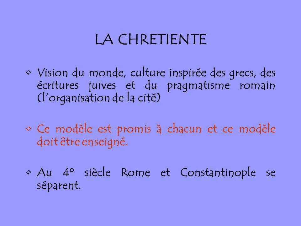 LA CHRETIENTE Vision du monde, culture inspirée des grecs, des écritures juives et du pragmatisme romain (l'organisation de la cité)