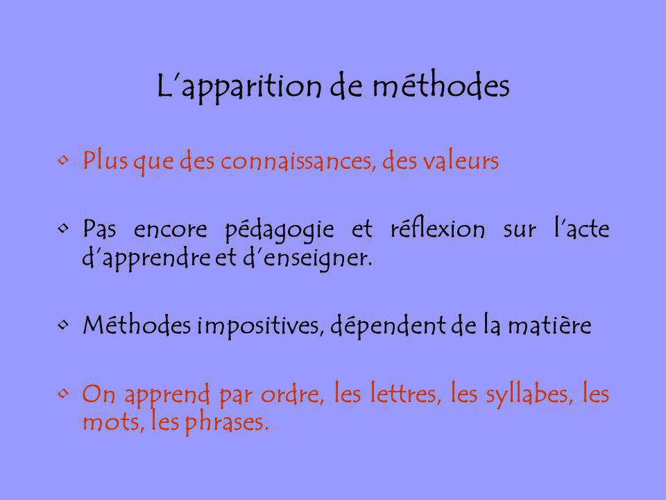 L'apparition de méthodes