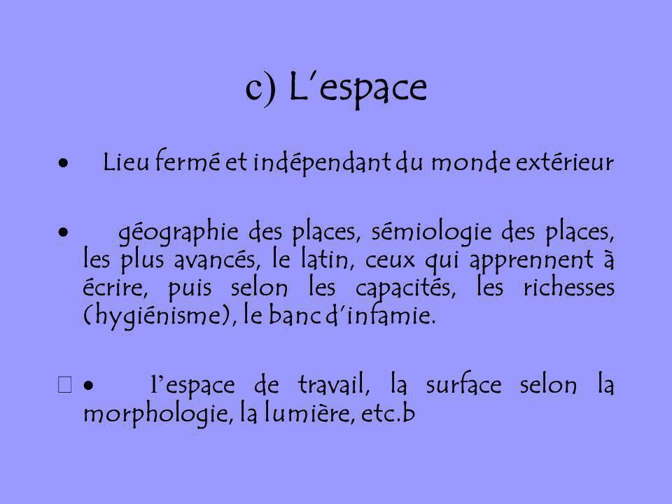 c) L'espace · Lieu fermé et indépendant du monde extérieur