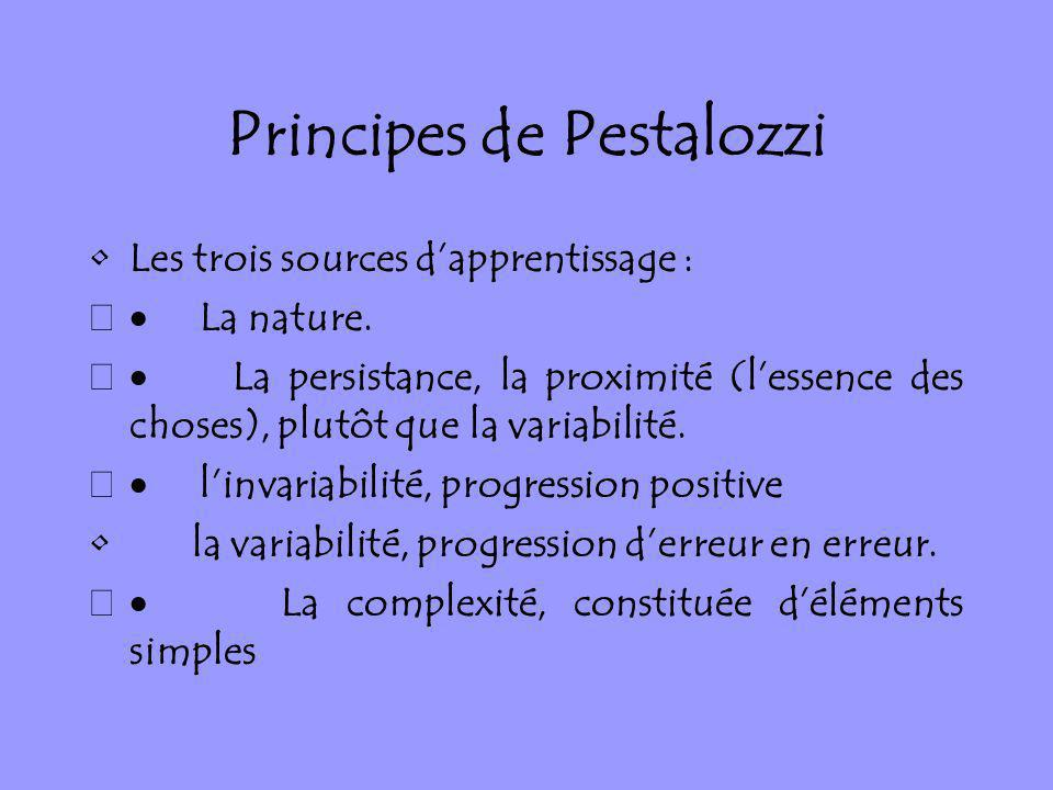Principes de Pestalozzi