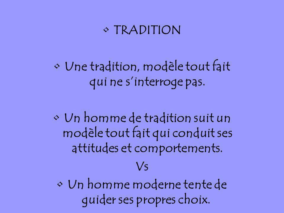 Une tradition, modèle tout fait qui ne s'interroge pas.