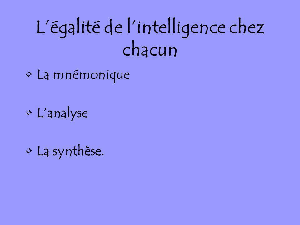 L'égalité de l'intelligence chez chacun