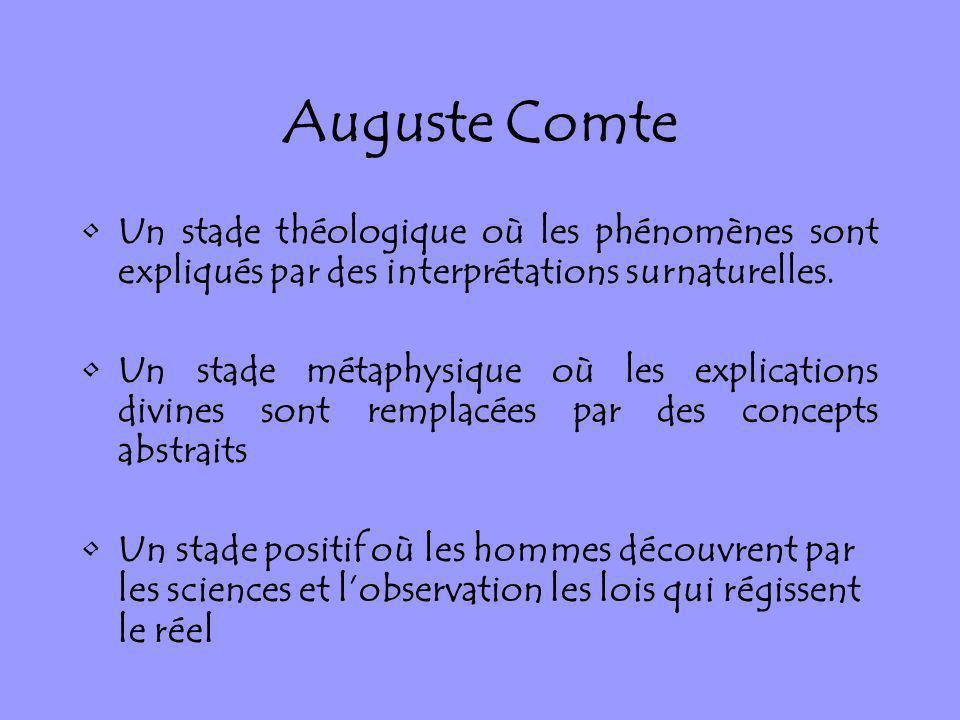 Auguste Comte Un stade théologique où les phénomènes sont expliqués par des interprétations surnaturelles.