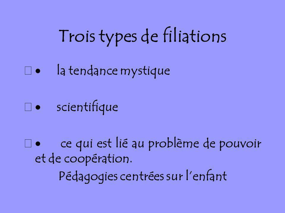 Trois types de filiations
