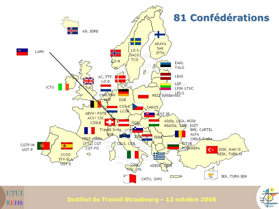 81 Confédérations SSSH/ KOZ SR CMTU, GWU SEK, TURK-SEN
