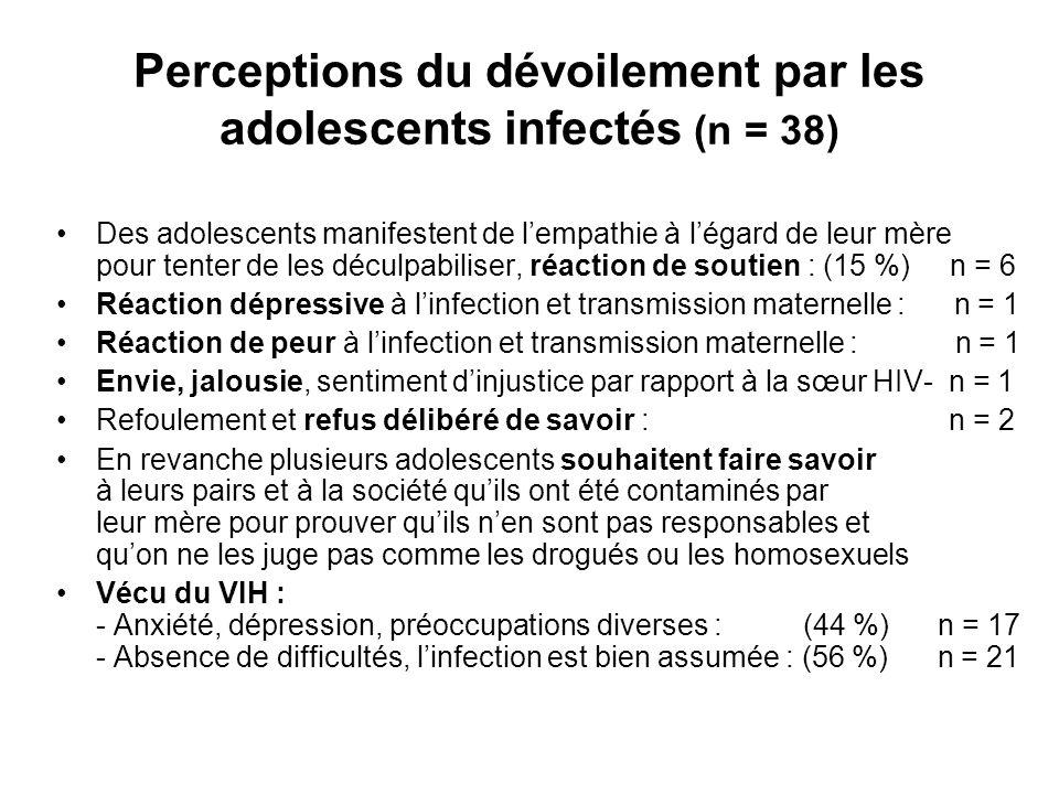 Perceptions du dévoilement par les adolescents infectés (n = 38)