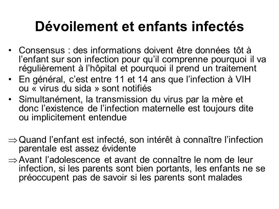 Dévoilement et enfants infectés