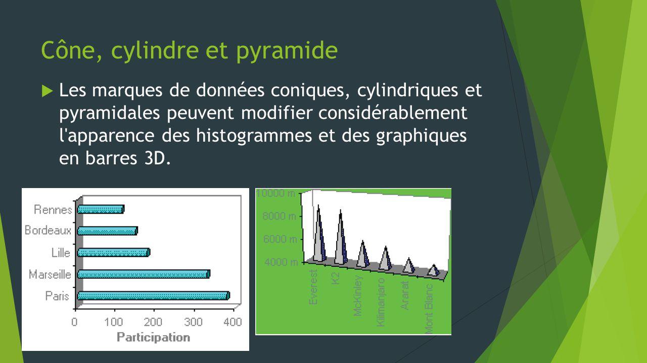 Cône, cylindre et pyramide