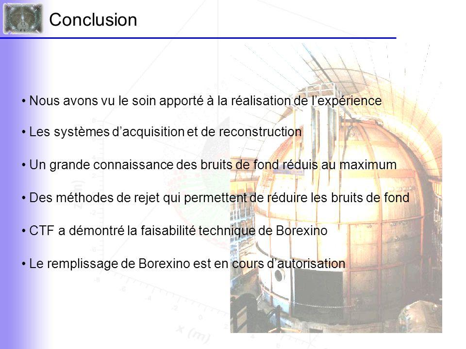 Conclusion Nous avons vu le soin apporté à la réalisation de l'expérience. Les systèmes d'acquisition et de reconstruction.