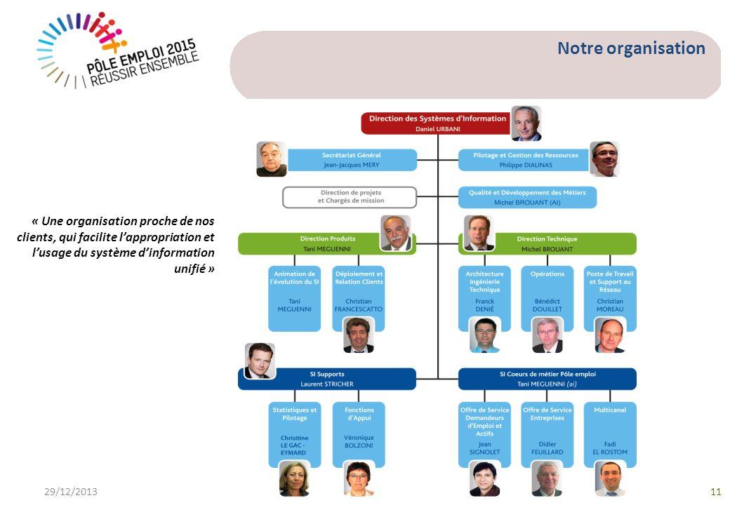 Notre organisation « Une organisation proche de nos clients, qui facilite l'appropriation et l'usage du système d'information unifié »