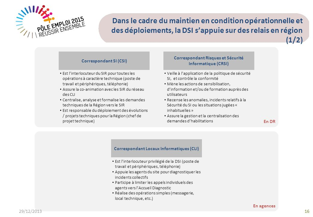 Dans le cadre du maintien en condition opérationnelle et des déploiements, la DSI s'appuie sur des relais en région (1/2)
