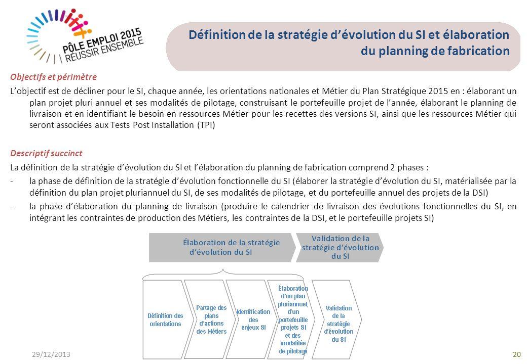 Définition de la stratégie d'évolution du SI et élaboration du planning de fabrication