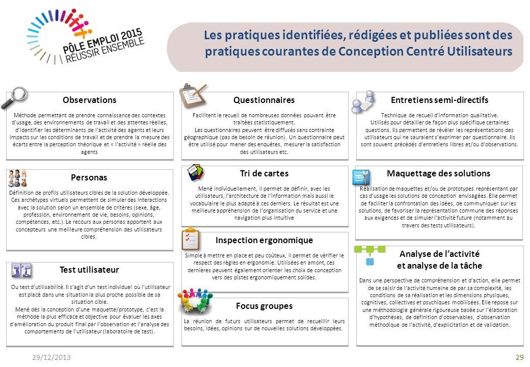 Les pratiques identifiées, rédigées et publiées sont des pratiques courantes de Conception Centré Utilisateurs
