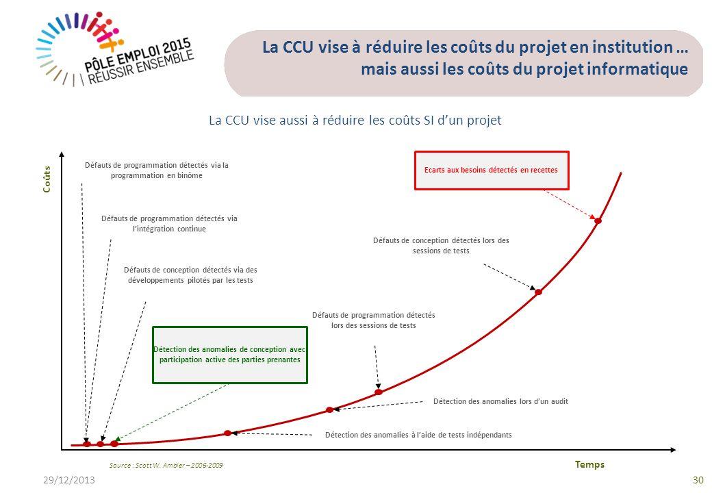 La CCU vise à réduire les coûts du projet en institution … mais aussi les coûts du projet informatique