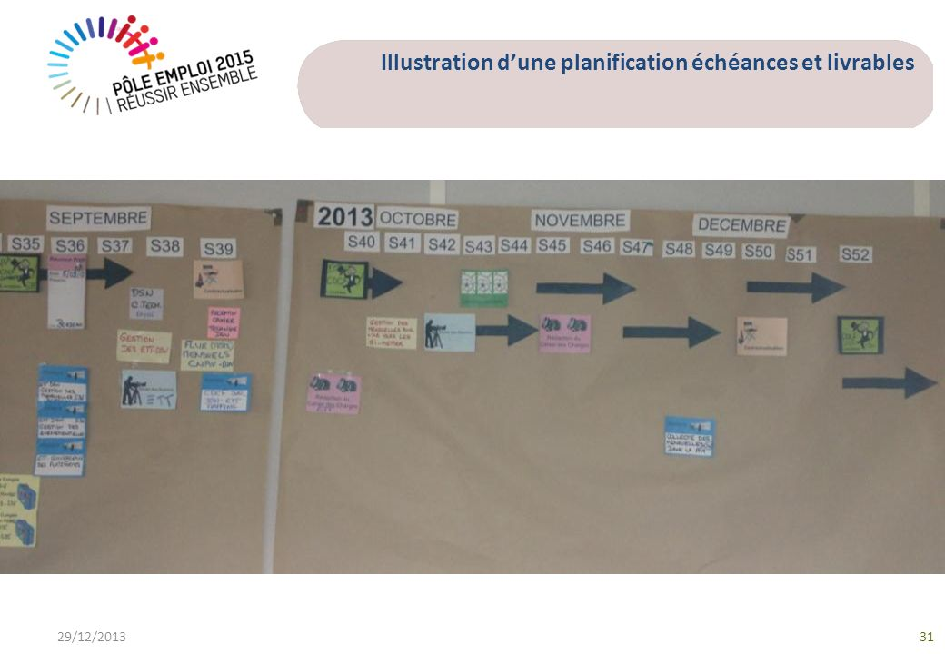 Illustration d'une planification échéances et livrables