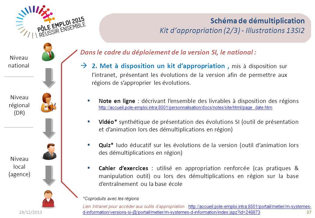 Schéma de démultiplication Kit d'appropriation (2/3) - Illustrations 13SI2
