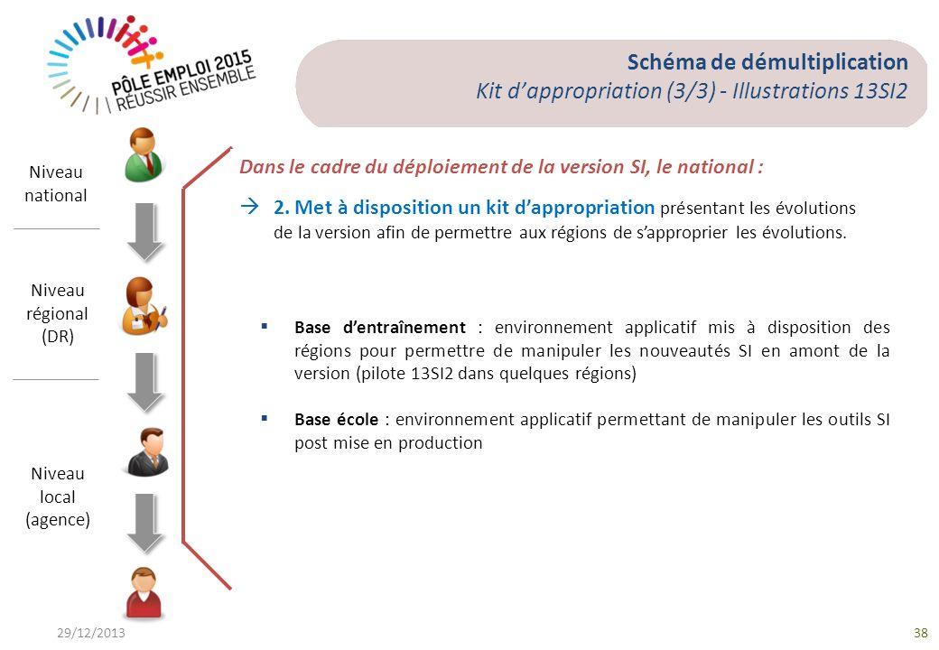 Schéma de démultiplication Kit d'appropriation (3/3) - Illustrations 13SI2