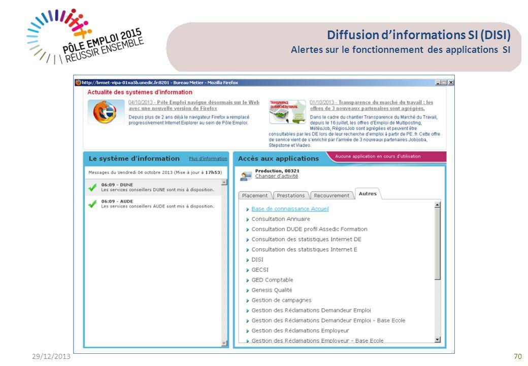 Diffusion d'informations SI (DISI) Alertes sur le fonctionnement des applications SI