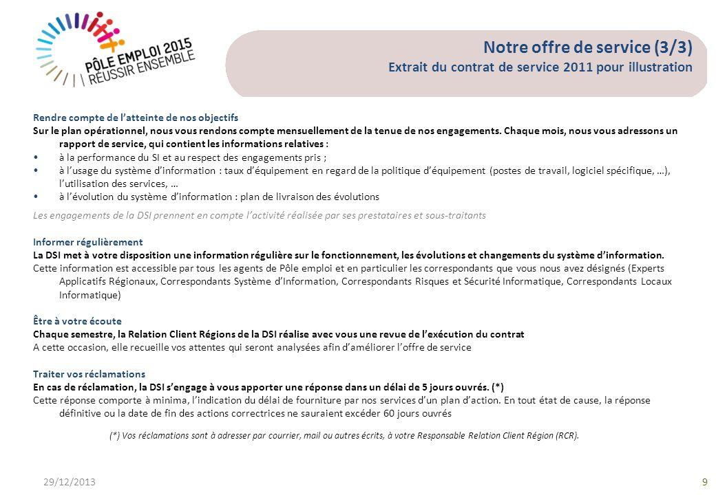 Notre offre de service (3/3) Extrait du contrat de service 2011 pour illustration