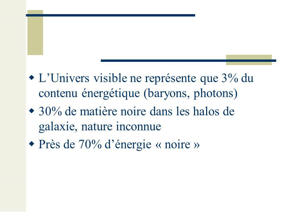 L'Univers visible ne représente que 3% du contenu énergétique (baryons, photons)