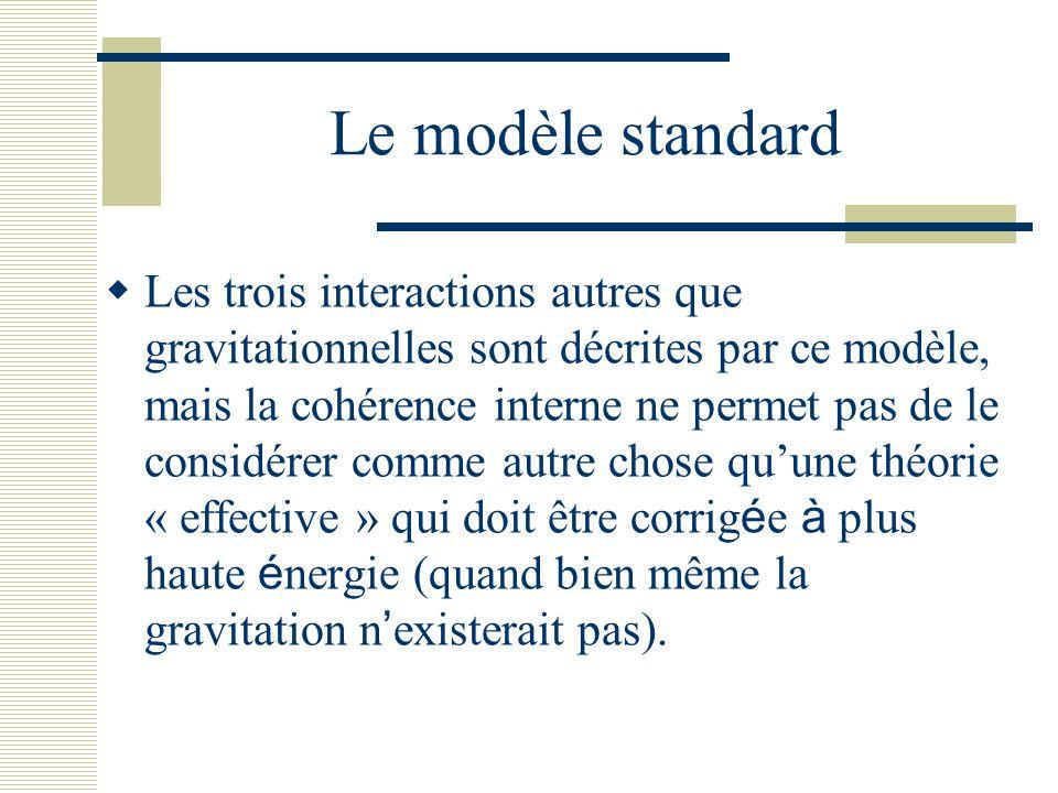 Le modèle standard