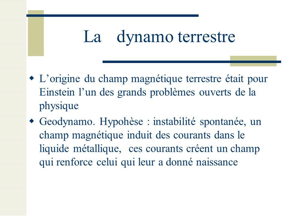 La dynamo terrestre L'origine du champ magnétique terrestre était pour Einstein l'un des grands problèmes ouverts de la physique.