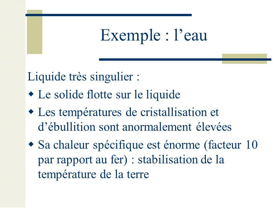 Exemple : l'eau Liquide très singulier :