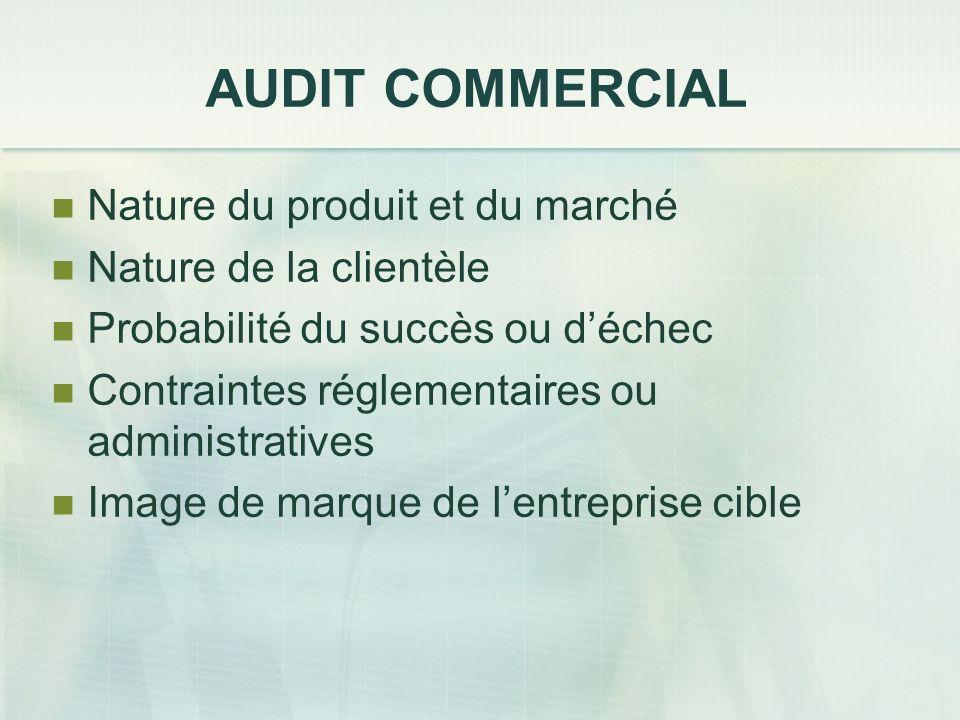 AUDIT COMMERCIAL Nature du produit et du marché Nature de la clientèle