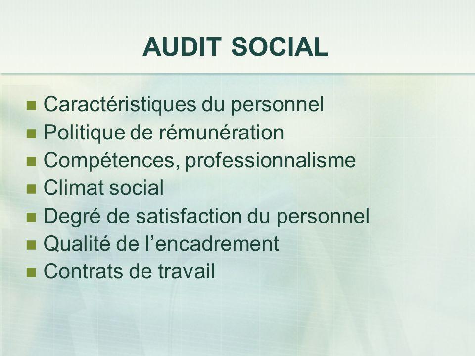 AUDIT SOCIAL Caractéristiques du personnel Politique de rémunération