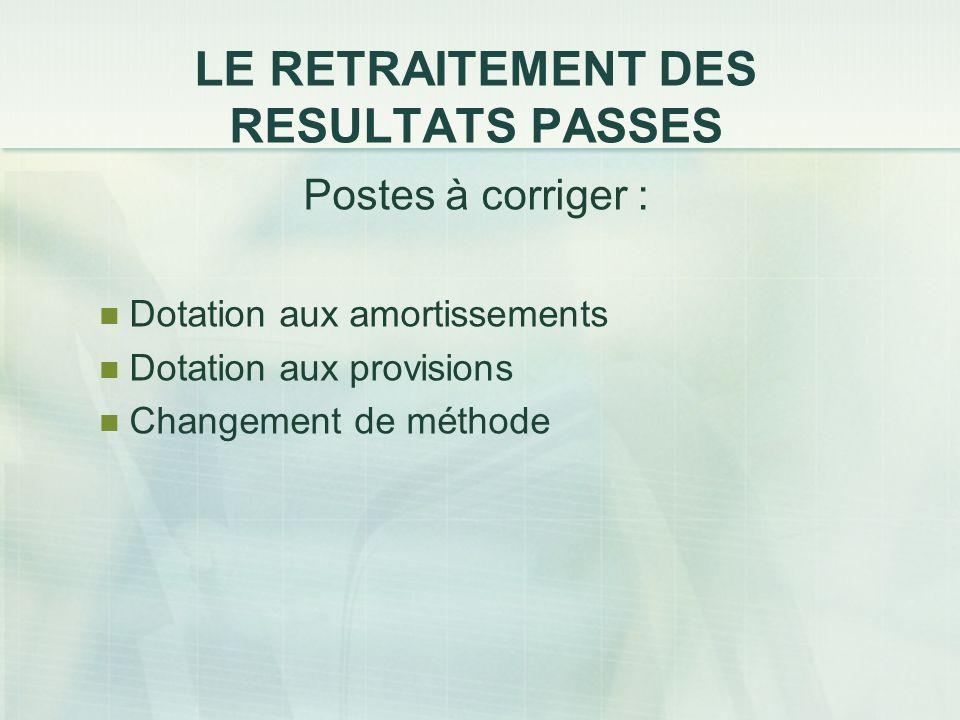 LE RETRAITEMENT DES RESULTATS PASSES